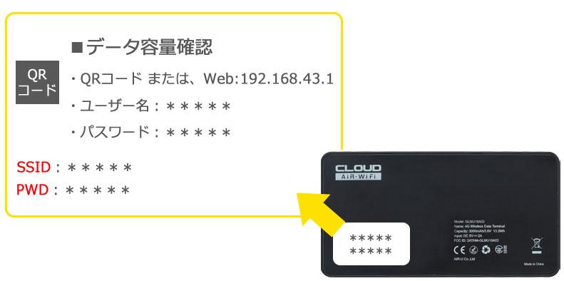 U3 Wi-Fi接続方法 STEP2