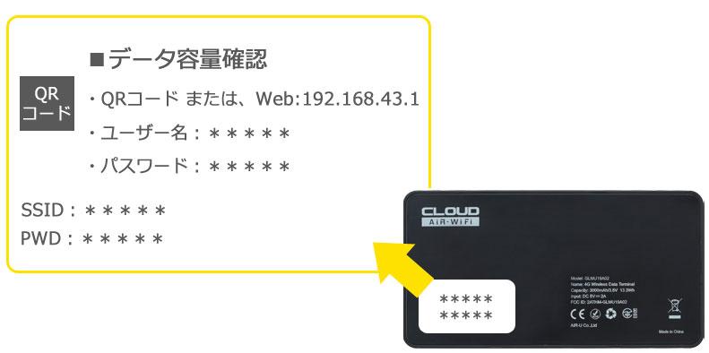 U3 通信量確認方法
